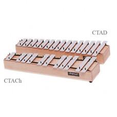 CTACH - Chromatic Portion for CTAD